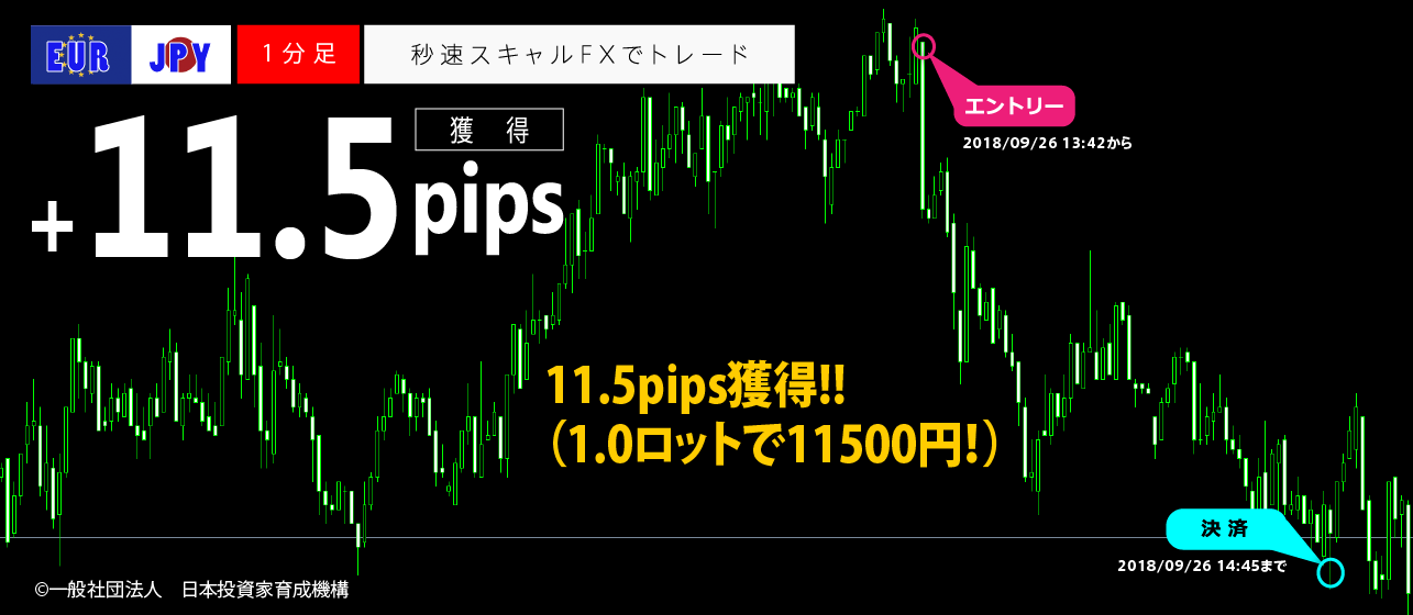 http://byousca-fx.s3.amazonaws.com/afiri_topa/mail_image/20180927eurjpy.png