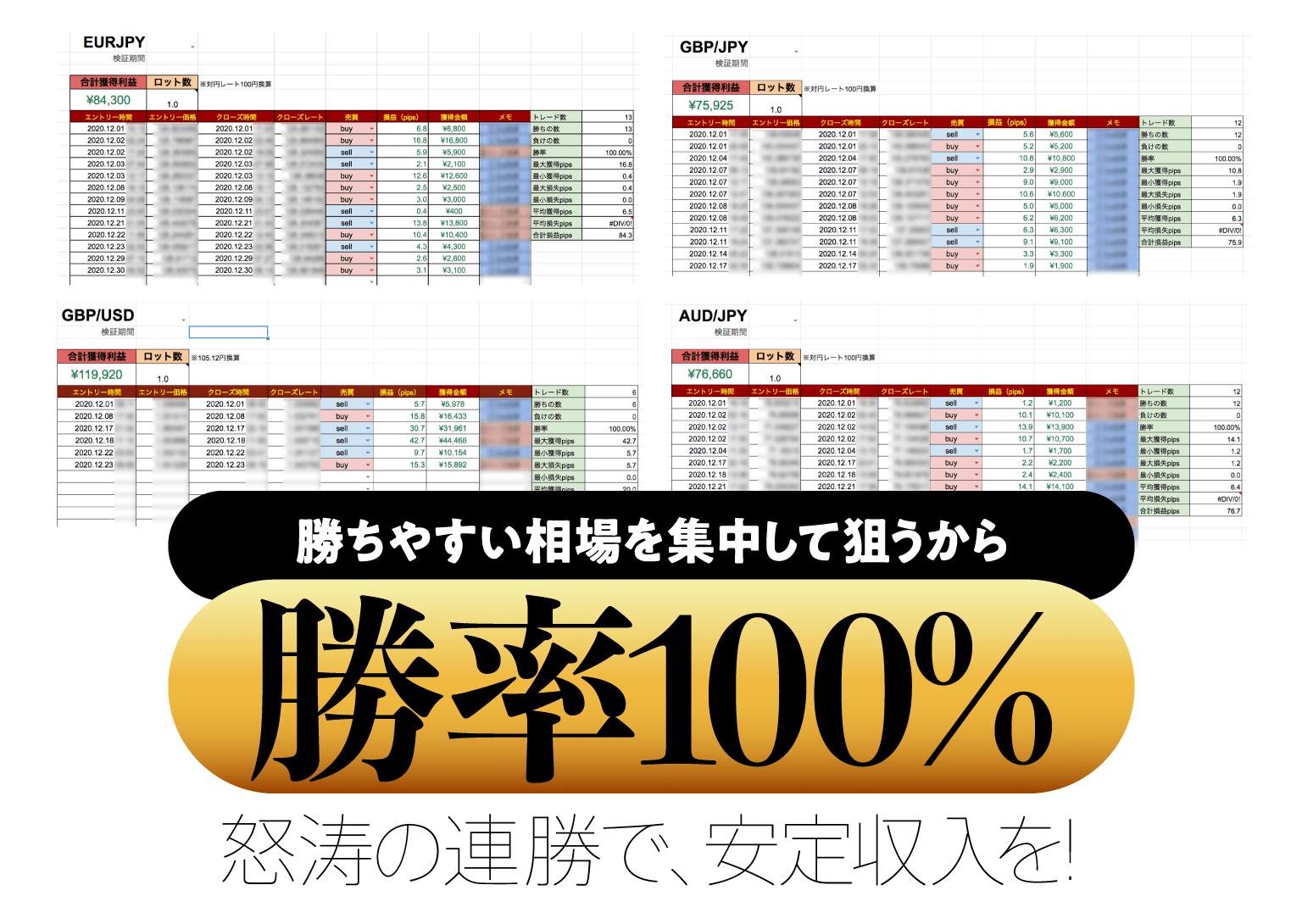 超秒速スキャルFX・成功のイデア